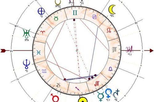 Voyance amour horoscope asiaflash scorpion gratuite